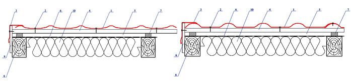 Strešná krrytina GAPA - montáž ´2