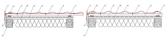 Strešná krrytina GAPA - montáž 1