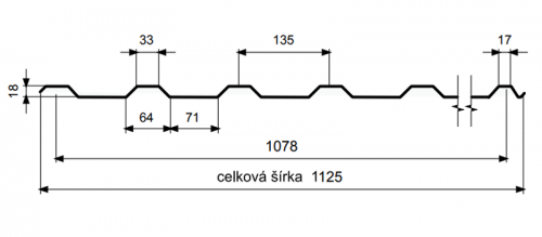 T18 – trapézový profil